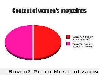 Ladies Magazines suck LuLz
