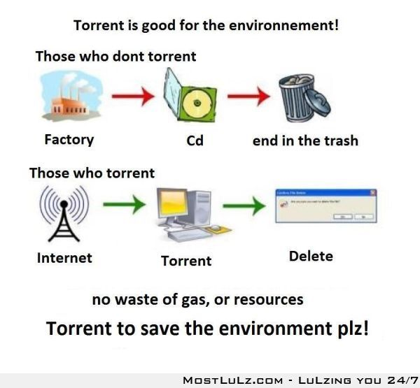 Torrent to save the World! LuLz
