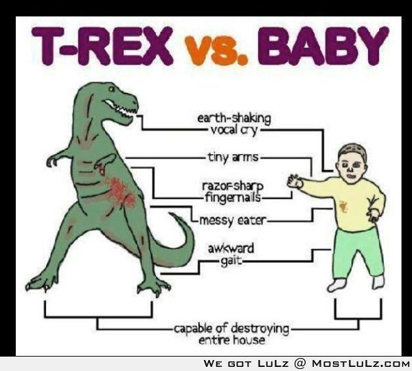 T-Rex Vs. Baby LuLz